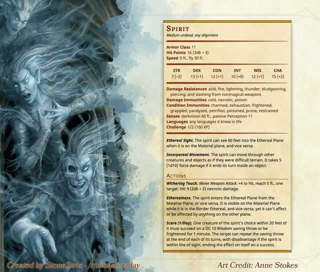 Every DnD homebrew monster I could find in 2019 | Dungeons and