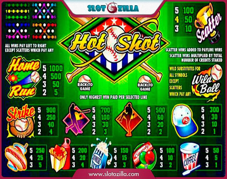 Hot Shot free #slot_machine #game presented by www.Slotozilla.com - World's biggest source of #free_slots where you can play slots for fun, free of charge, instantly online (no download or registration required) . So, spin some reels at Slotozilla! Hot Shot slots direct link: http://www.slotozilla.com/free-slots/hot-shot