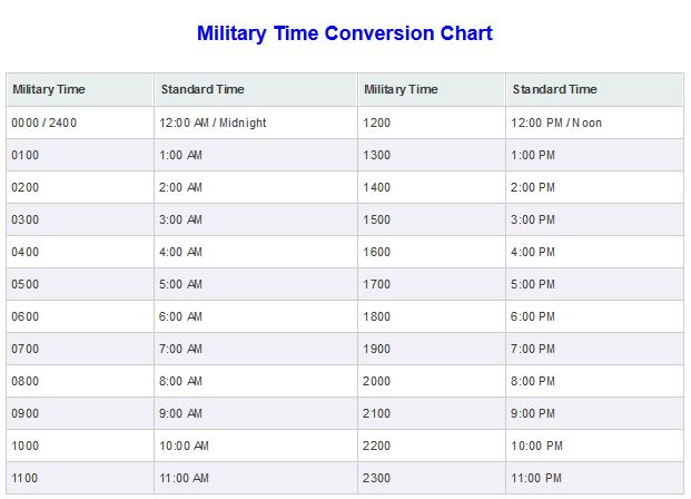 Military Time Conversion Chart  Merica  Fuck Yeah