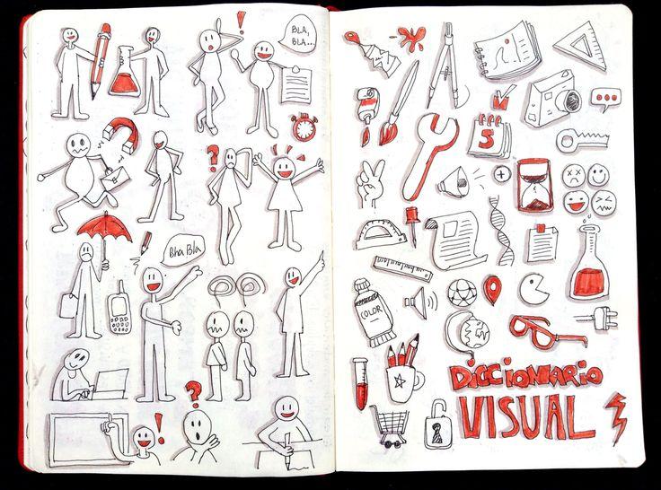 Empezando a dibujar mi diccionario visual.