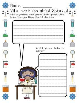 SCIENCE INTRODUCTION QUESTIONS AND SCIENTIST ANCHOR CHART - TeachersPayTeachers.com