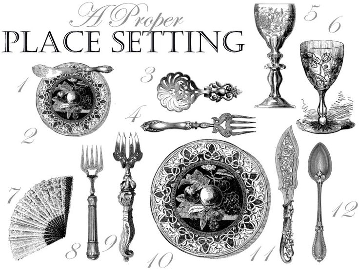 How to set a proper table 1. Butter Knife                        7. Napkin 2. Bread Plate                        8. Salad Fork 3. Dessert Spoon                   9. Dinner Fork 4. Dessert Fork (Alternate)      10. Dinner Plate* 5. Water Glass                      11. Service Knife 6. Wine Glass                       12. Soup Spoon * A dinner plate can have a charger underneath, as well as a soup bowl on top. Additionally Dinner etiquette Tea party guide History of Tea (from a Western…