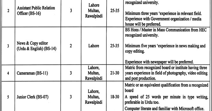 Latest Jobs are announced in District Health Department Buner http - inter office communication