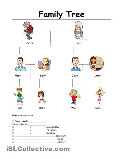 Printables Family Tree Worksheet Printable 1000 ideas about family tree worksheet on pinterest worksheets free esl printable made by teachers