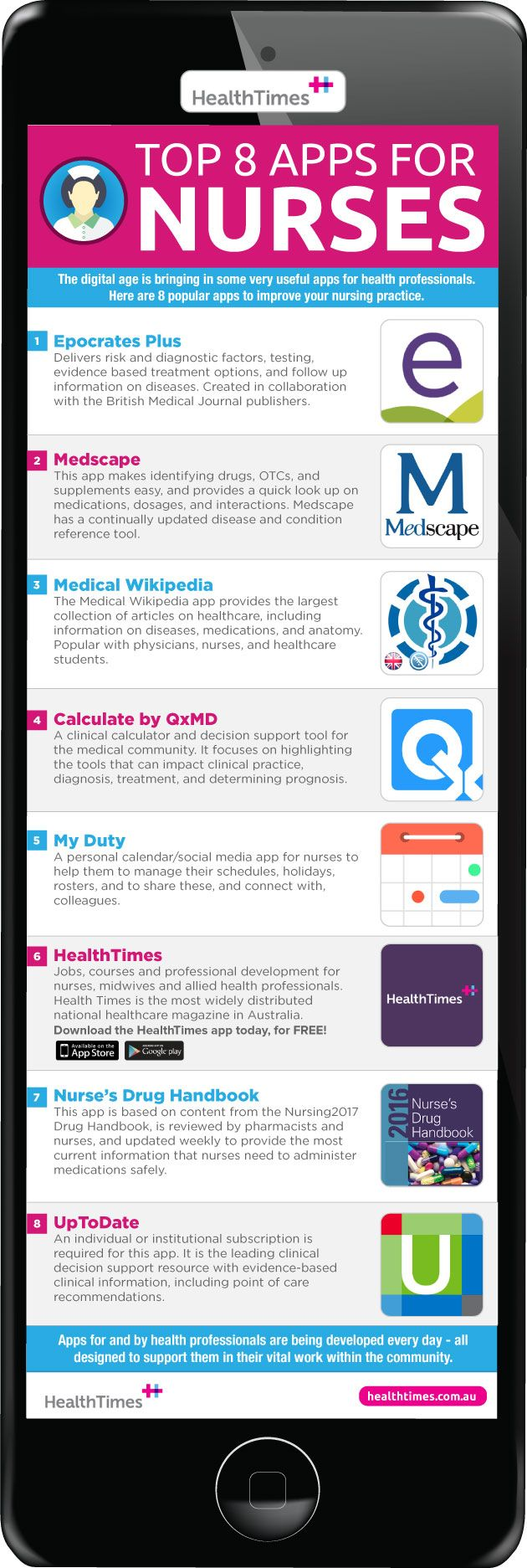 8 popular nursing apps to improve your practice • Health Times