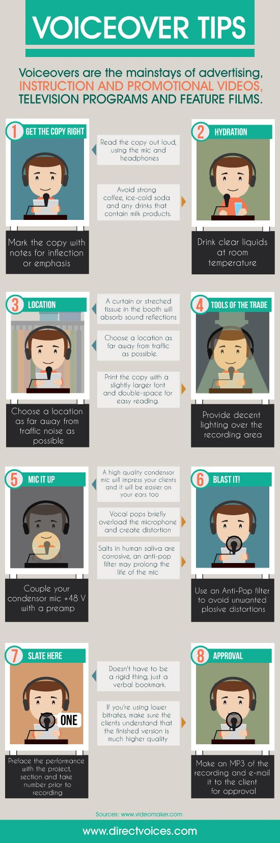 Voiceover tips for audio actors - particularly those who may work from their own homes in their own studio.