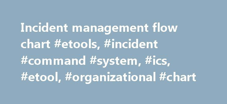 Incident management flow chart #etools, #incident #command #system, #ics, #etool, #organizational #chart http://real-estate.nef2.com/incident-management-flow-chart-etools-incident-command-system-ics-etool-organizational-chart/  # UNITED STATES DEPARTMENT OF LABOR All other documents, that are not PDF materials or formatted for the web, are available as Microsoft Office formats and videos and are noted accordingly. If additional assistance is needed with reading, reviewing or accessing these…