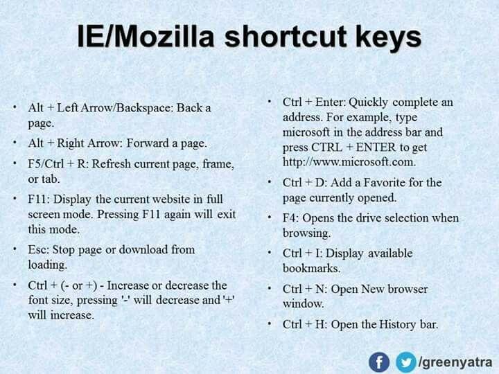 IE/Mozilla Shortcut Keys