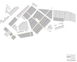 C.Dupré - Braunschweig - Strukturplan