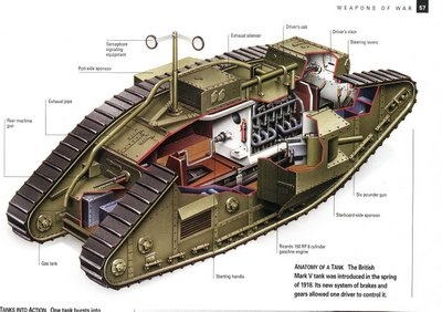 WW1 British tank cutaway. Re-Pinned by HistorySimulation.com ...