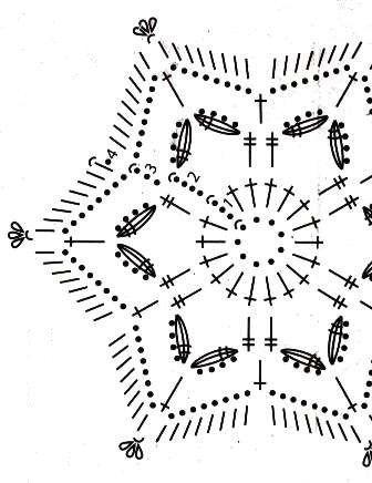 Zasaharivaniya crocheted snowflakes, chart, page 3/6