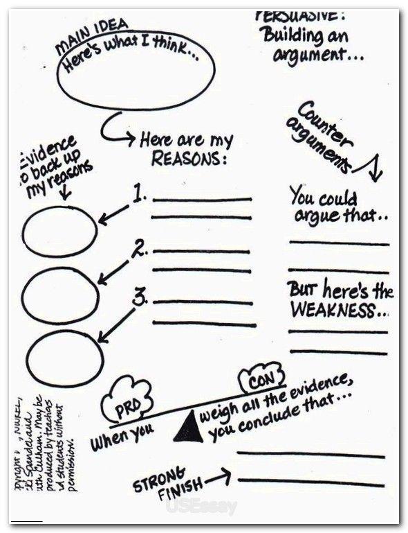 Πάνω από 25 κορυφαίες ιδέες για Reflective essay examples στο - college essay example