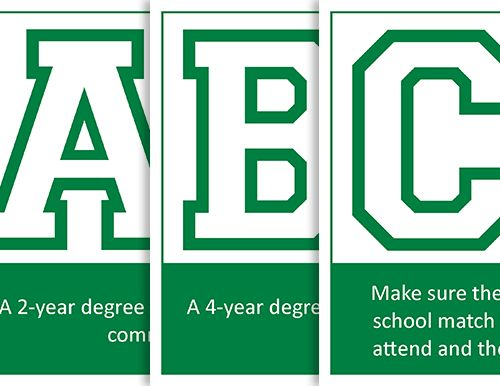 45 best College Planning images on Pinterest College planning - sample forbearance agreement