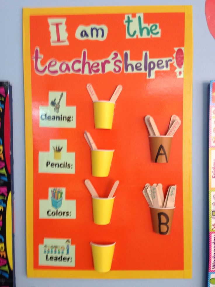 Helper's chart
