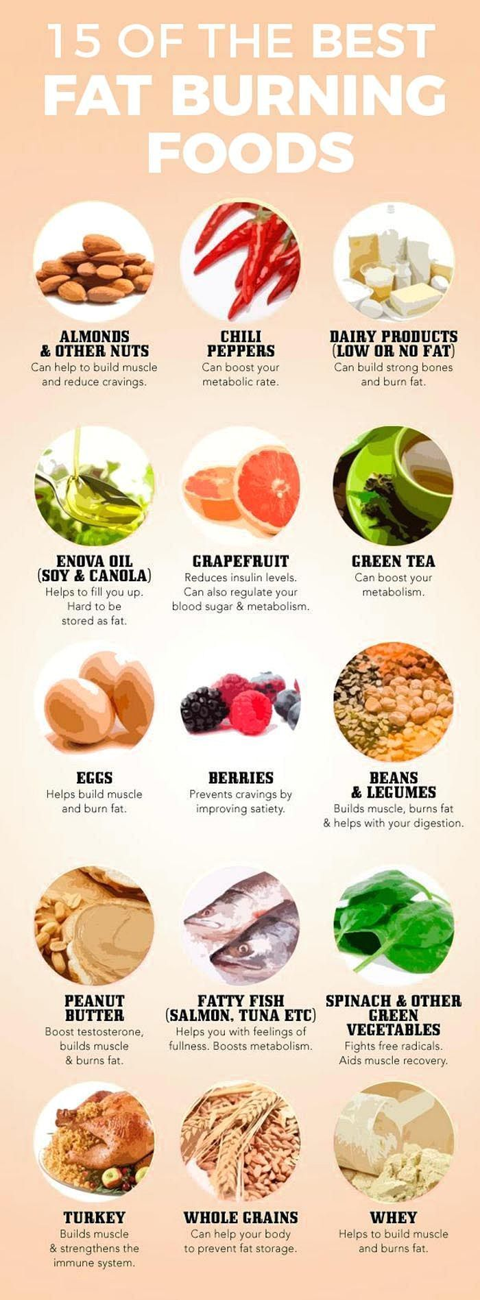 Best foods to help you burn fat.15 of the best fat burning foods http://healthyquickly.com