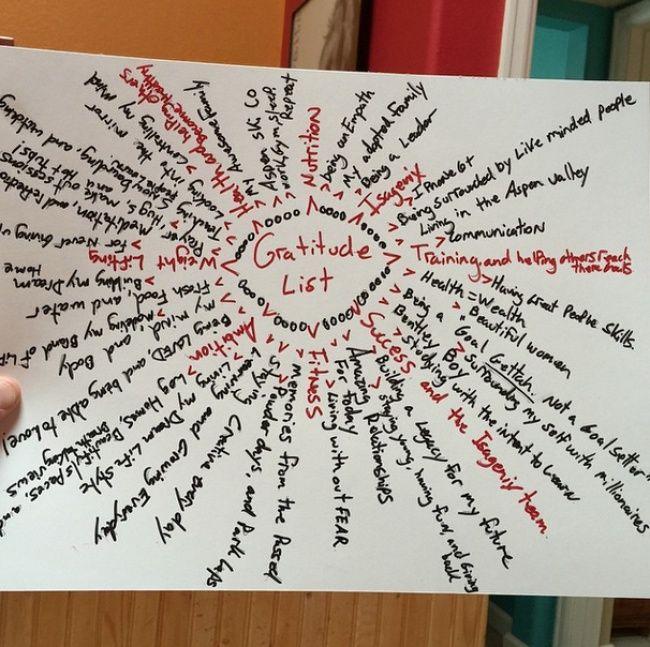 Составьте список благодарностей 25советов, которые помогут чувствовать себя лучше