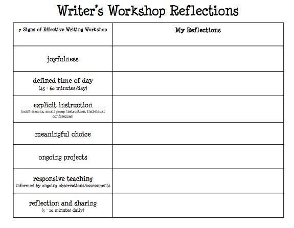 Writing a reflection?