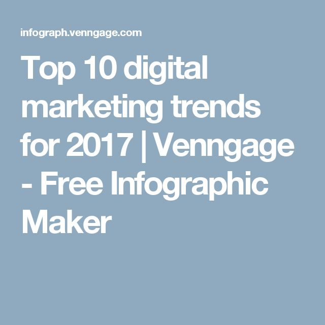 Top 10 digital marketing trends for 2017 | Venngage - Free Infographic Maker