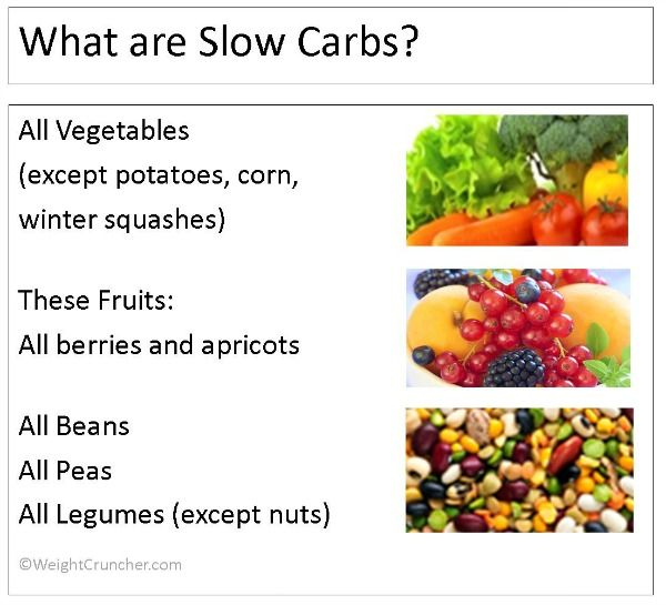 Everything you want to know about slow carbs. http://www.weightcruncher.com/slow-carbs.html
