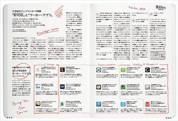 雑誌『WIRED』VOL.7 発売中。最新号とバックナンバー。|WIRED.jp