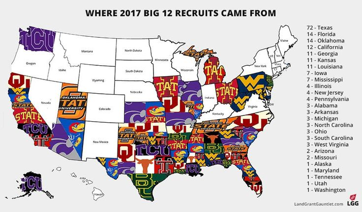 A Look At Where The 2017 Big 12 Recruits Hail From