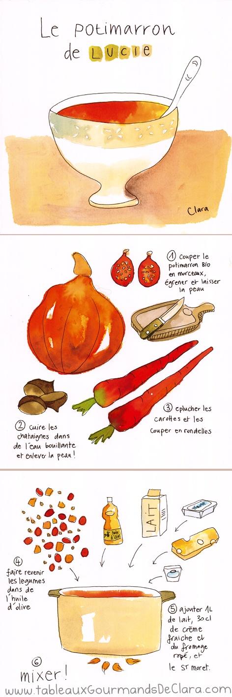 © TableauxGourmandsdeClara.com  recette aquarelle du potimarron - 30 x 30cm x 3
