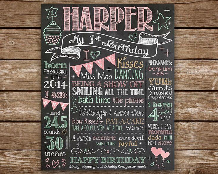 1st Birthday Chalkboard, First Birthday Chalkboard, Chalkboard printable poster, Birthday Chalkboard, Baby's First Birthday, Personalized by TangledTulip on Etsy https://www.etsy.com/au/listing/224637370/1st-birthday-chalkboard-first-birthday