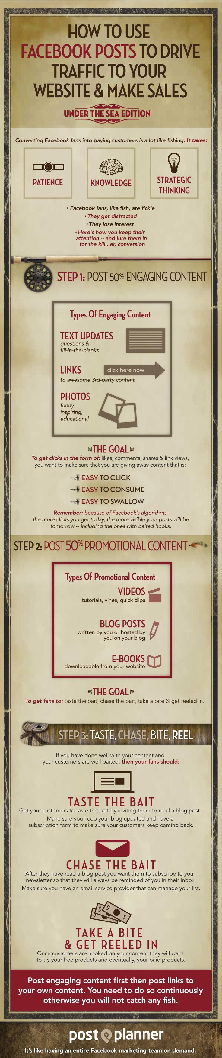 How to Use Facebook Posts to Drive Traffic to Your Website & Make Sales #facebook #infographic