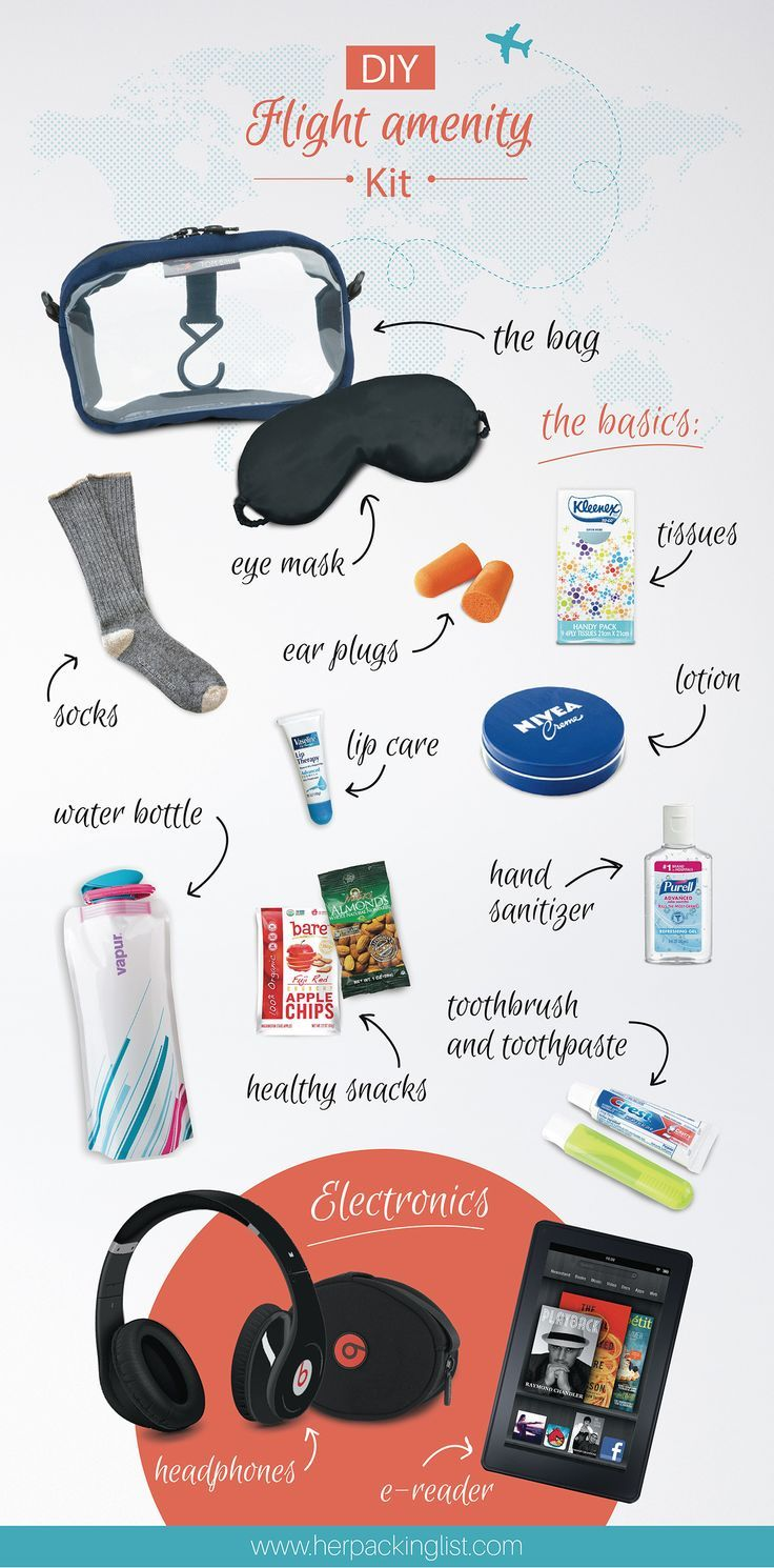 DIY Flight Amenity Kit- Gone are the days of free amenity kits on many planes, so make your own :)