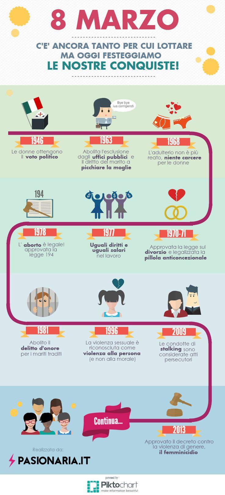 #8marzo: ecco perché continuare a lottare (in un'infografica)! #femminismo #feminism #pasionariaIT