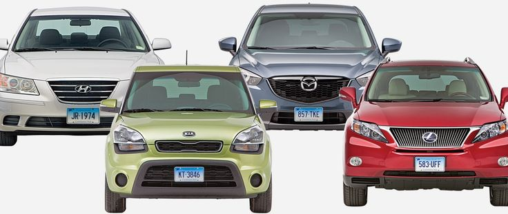 Best Used Cars for $25,000 and Less - Consumer Reports