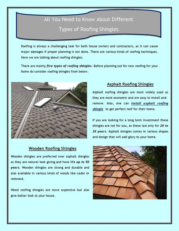 Different Types Roof Shingles The Image