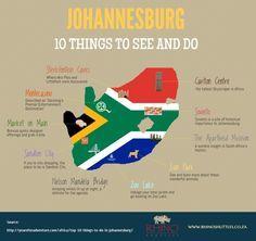 Johannesburg Tourist Guide Infographic