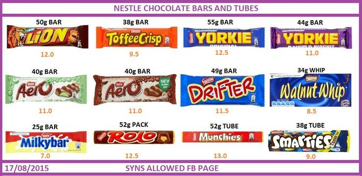 Joyce Iredale - Nestle bars