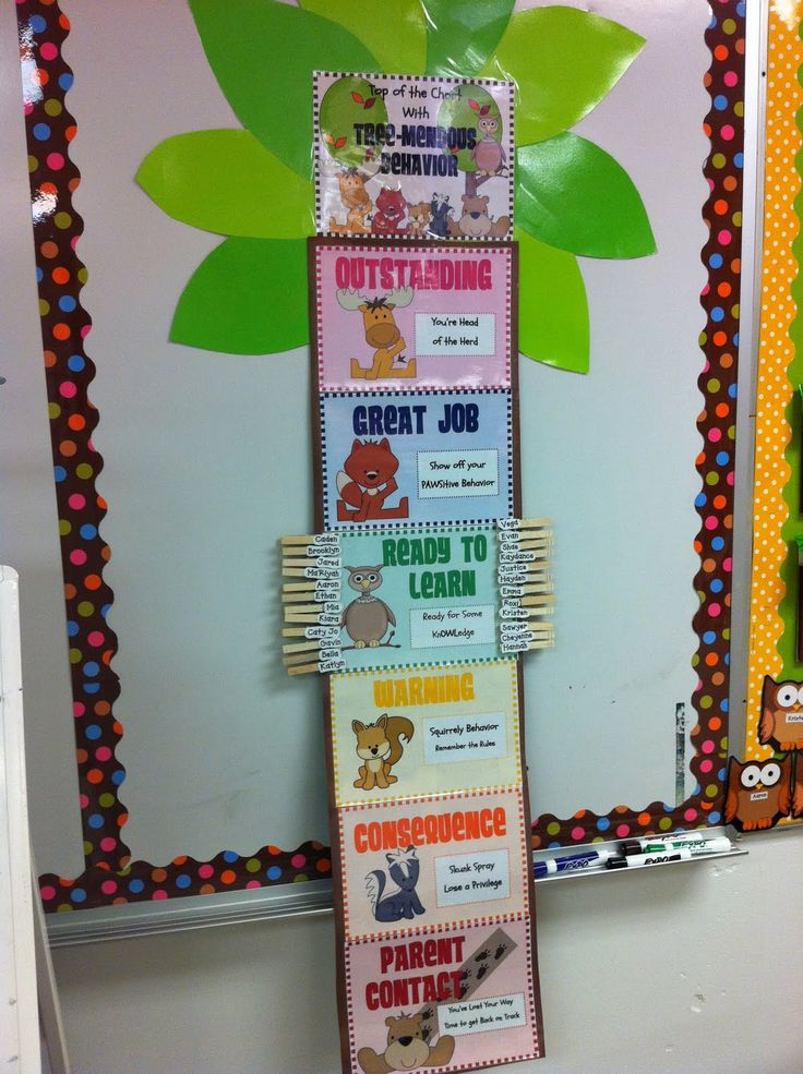 LOVE this behavior chart - repinned by #PediaStaff.  Visit http://ht.ly/63sNt for all our pediatric therapy pins