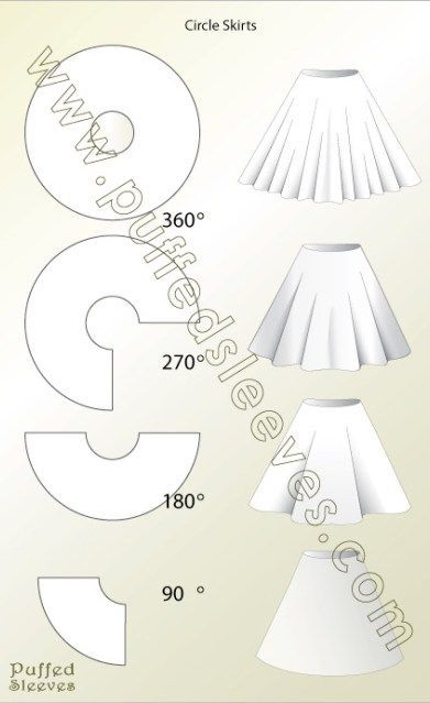 Circle Skirt Construction