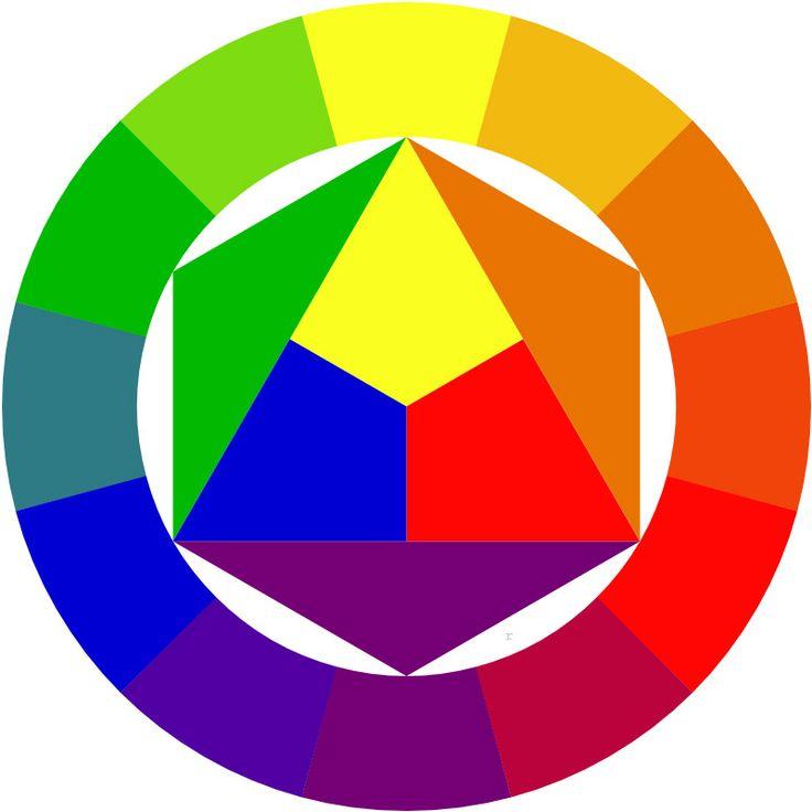 cerchio-cromatico-itten2
