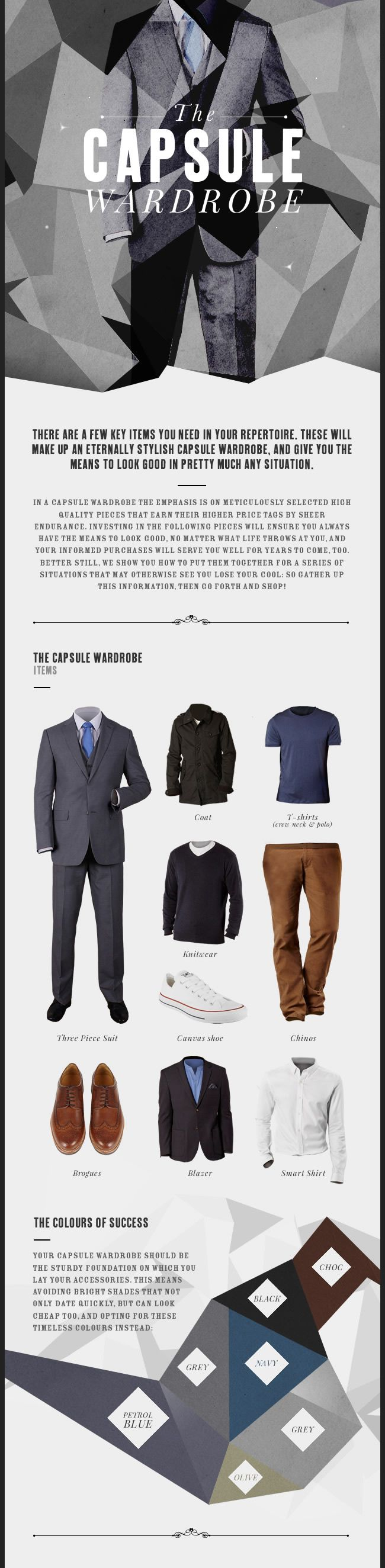 The Capsule Wardrobe | Men's must-have The Capsule Wardrobe – Debenhams Blog