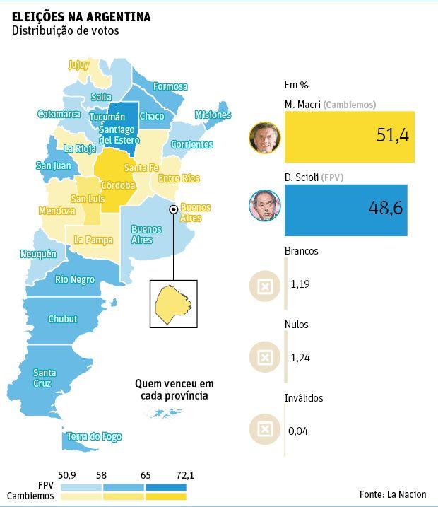 Mauricio Macri - Presidente Argentina