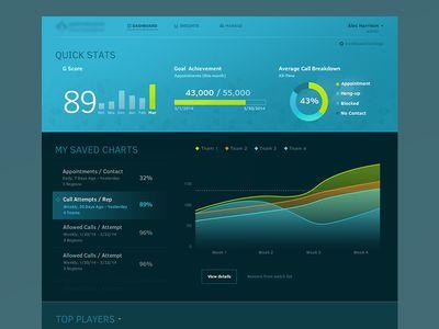 Analytics Dark Dashboard