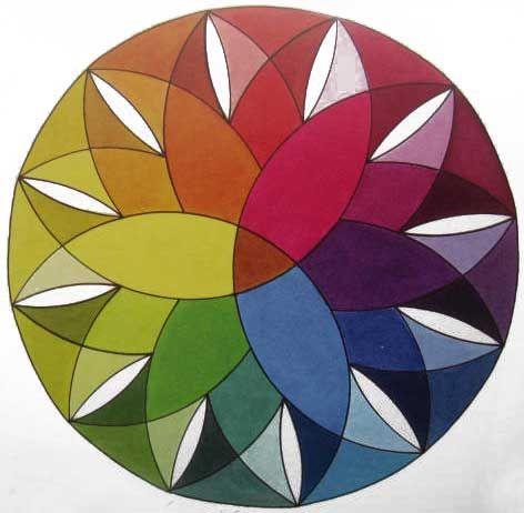 cores primarias e secundarias - Pesquisa Google