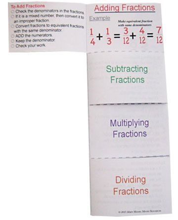 Fractions Foldable!  Do your students need to review or learn operations with Fractions? Let them gain understanding of adding, subtracting, multiplying, & dividing fractions with this excellent simple foldable that offers 2 OPTIONS. Perfect for interactive notebooks.