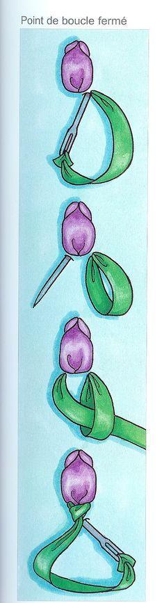 Jour 1: Préparation de notre visage brodé ... (approx. 10 mn) FAIT ! Jour 2 : Broderie des grandes et moyennes fleurs (approx....
