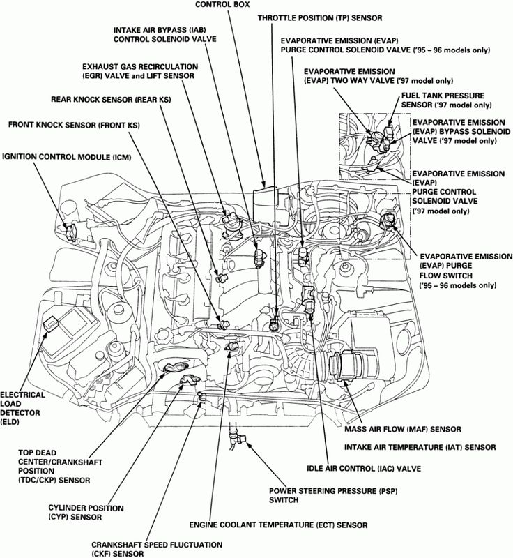 Acura Engine Bay Parts Diagram di 2020