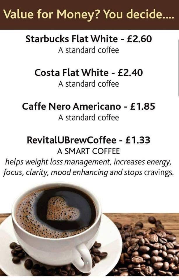 Pin On Revital U Smart Coffee Cocoa Capsules Sweet Dreams