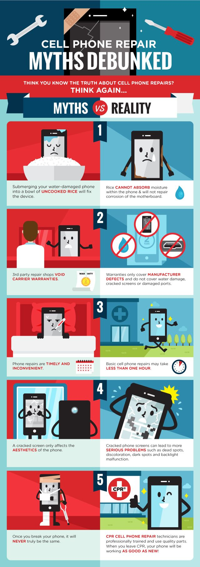 The CPR experts are here to clear up a few of the Internet's most common cell phone repair myths.