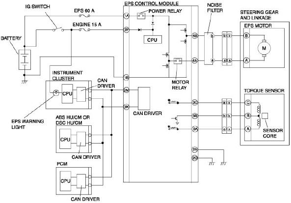 mazda rx 8 electric power steering eps system wiring diagram
