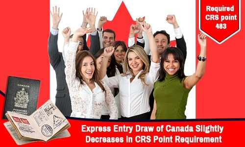 #Express #EntryDraw of #Canada Slightly Decreases in #CRS Point Requirement. Read more...    https://www.morevisas.com/immigration-news-article/express-entry-draw-of-canada-slightly-decreases-in-crs-point-requirement/4528/