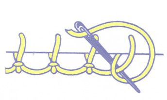 knot_edge.jpg (344×206)