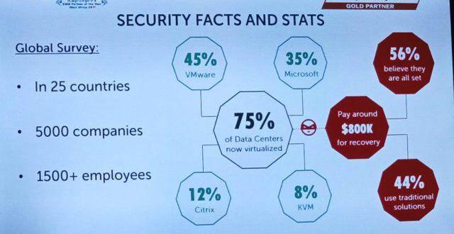 Cybercriminalité : IVOPREST présente les solutions pour sécuriser les Data center et les infrastructures critiques